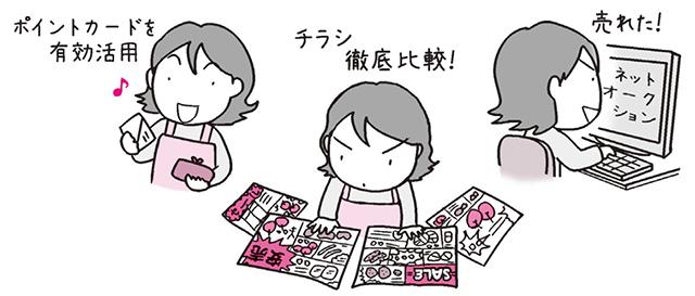 家政学・生活科学のイメージ画像!